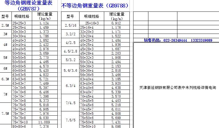 q345b角钢规格表(豪运钢铁-q345b角钢价格)