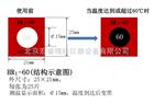 HR1-60測溫貼片60度