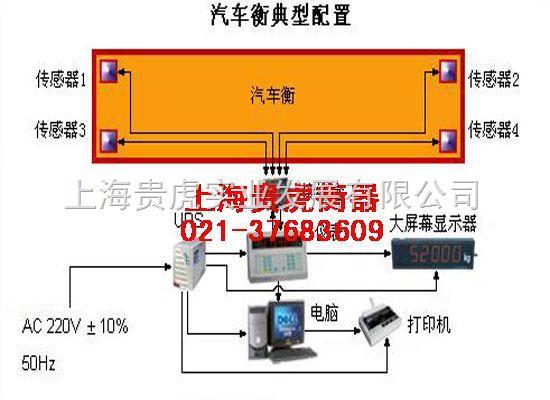 sc-a9 带打印功能地磅价格_实验仪器设备_天平衡器