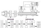 XDDJ电缆接头局放在线测量系统