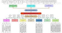 MHY-14231煤炭企业内部物管理系统/