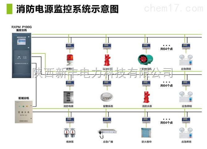 rxpm消防电源监控模块