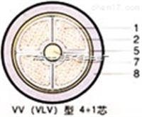 VVVV-5*95铜芯电力电缆价格查询 载流量