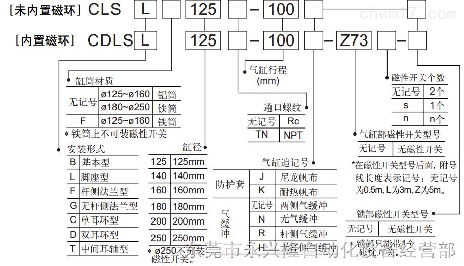 SMC标准型锁紧气缸参数 气缸耗气量 气缸的耗气量是活塞每分钟移动的容积,称这个容积为压缩空气耗气 量,一般情况下,气缸的耗气量是指自由空气耗气量. 4)气缸的特性 气缸的特性分为静态特性和动态特性.气缸的静态特性是指与缸的输 出力及耗气量密切相关的zui低工作压力,zui高工作压力,摩擦阻力等参数.