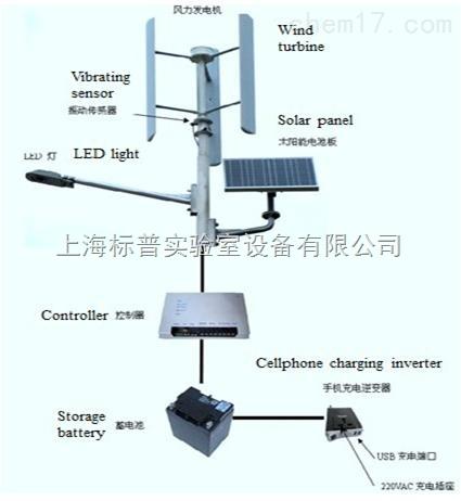 风光互补路灯实验系统|风力发电技术及应用实训装置