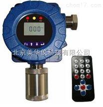 MHY-26943在线氮气检测仪/