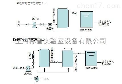 铁碳微电解实验装置|水处理工程实训装置