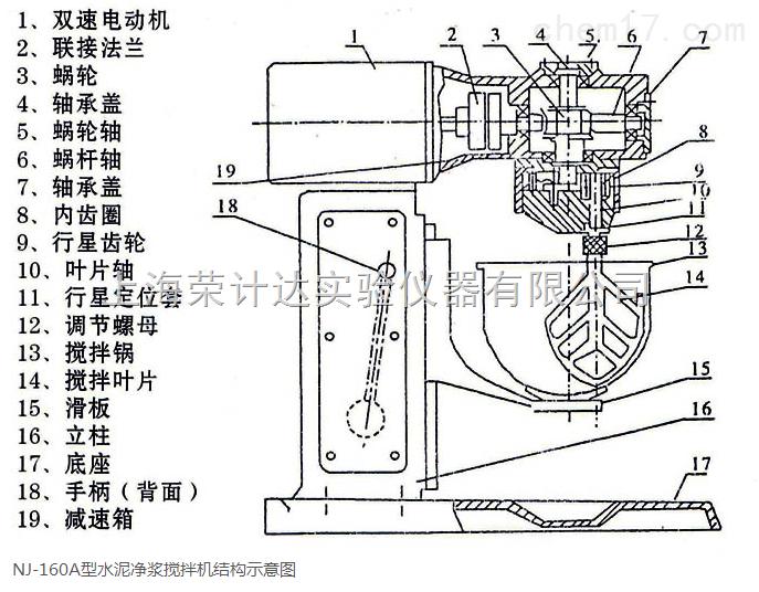 nj-160水泥净浆搅拌机