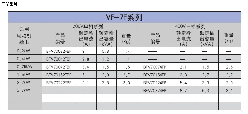 门机变频器nvis fp1-c14