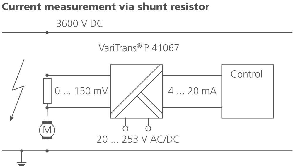 KNICK信号隔离栅VariTrans针对模拟信号接口兼容性问题,Knick隔离器具备: 1、480种已校准输入输出量程 2、高压直流测量:3600V直接输入,20000V测试隔离电压 3、专利宽范围供电,20V到253V交直流即可 4、高截至频率,高共模抑制比 5、转换精度高、工作可靠 广泛应用于钢厂、电力、化工等大型控制系统,轨道交通、电磁 检测等领域。 KNICK信号隔离栅VariTrans产品特点 FM APPROVED R G L VariPower® CLASS 1、三端隔离,最高测试
