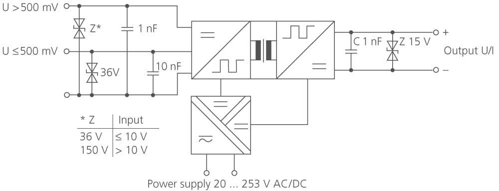 信号隔离栅接线图