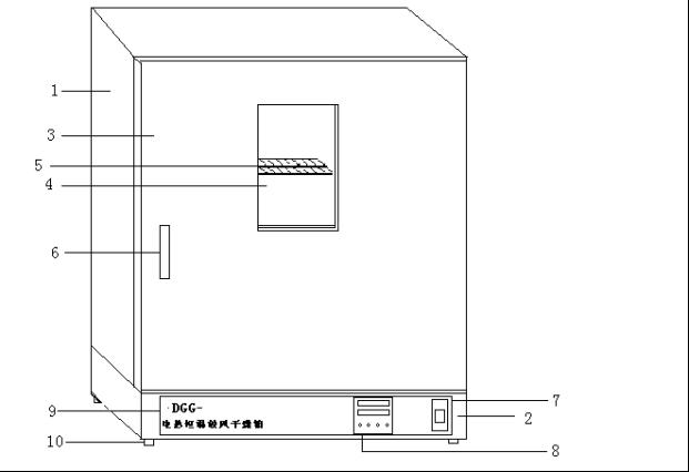 dgg立式干燥箱结构图