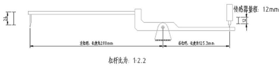 轴采用电感传感器,传感器的实际量程仅为