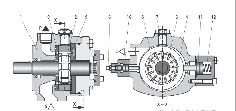 结构形式,液压泵与液压马达具体可分为齿轮式