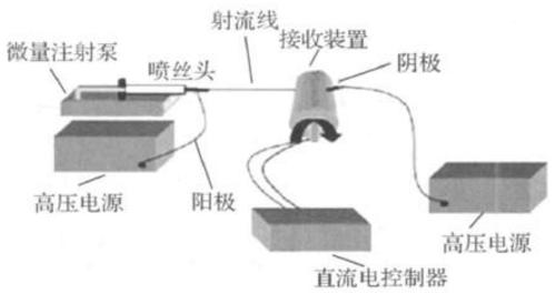 大型抽烟机静电接线图