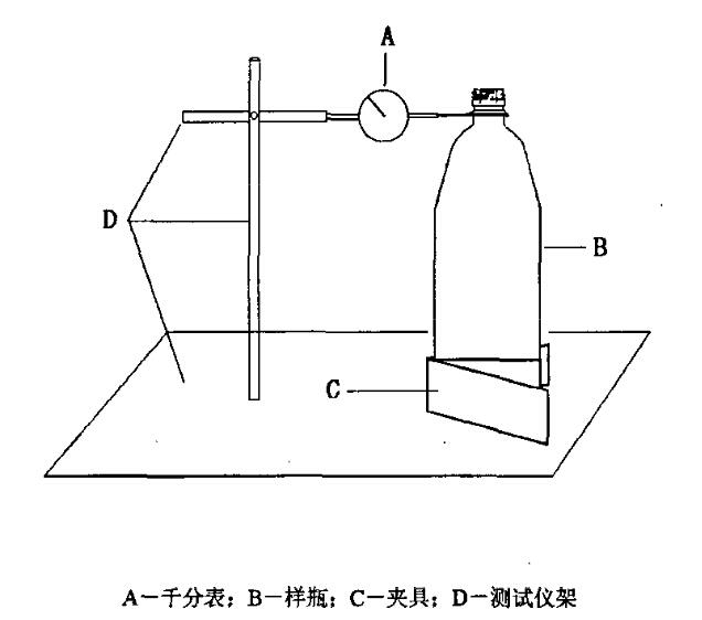 玻璃瓶垂直轴偏差测试仪