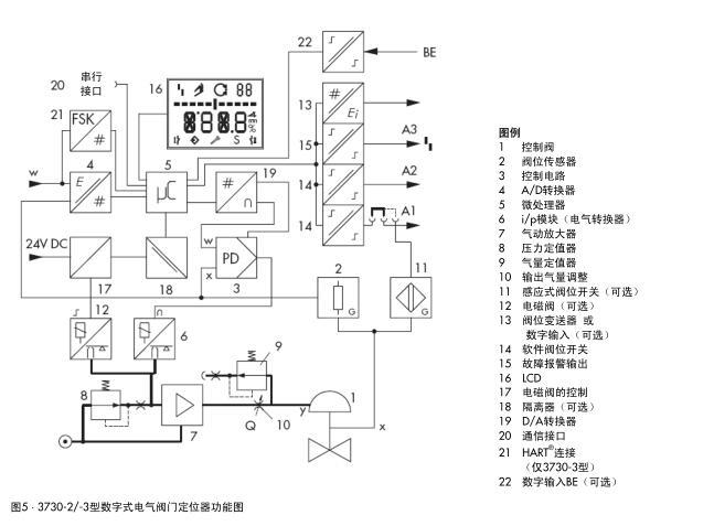 电路 电路图 电子 户型 户型图 平面图 原理图 647_477