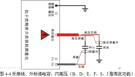 lyjs6000变频精密介质损耗测试仪