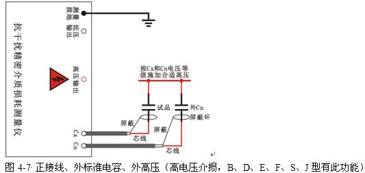 高压变频精密介质损耗测试仪
