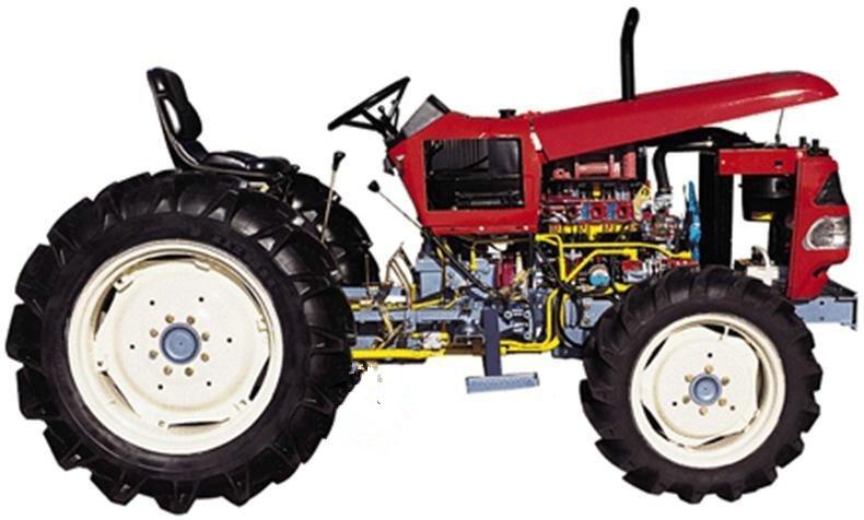 类型院校及培训机构对拖拉机各系统结构理论和维修实训的实训教学需要