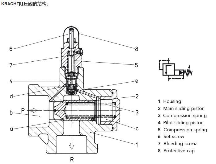 在油面上方形成负压,当真空度达到一定程度时,油箱盖的空气阀(即进气图片
