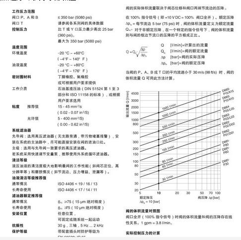 moog伺服阀d661-4070原理分析