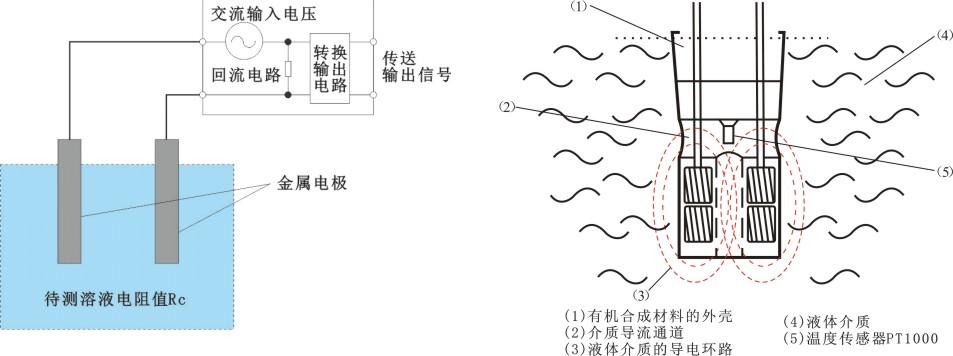 电路 电路图 电子 工程图 平面图 原理图 953_356
