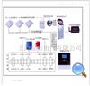 在线泄漏监控报警系统HD6000B型SF6-O2