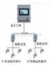 HDHW 红外方式测温系统解决方案